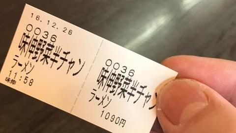12265